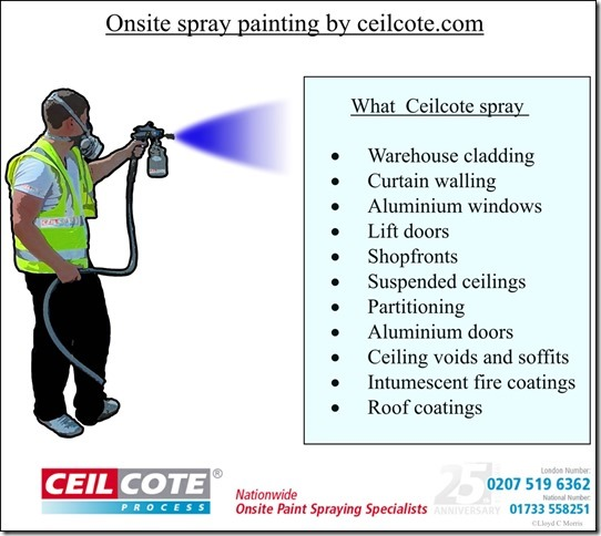 an illustration of substrates that ceilcote.com spray paint - on site sprayer